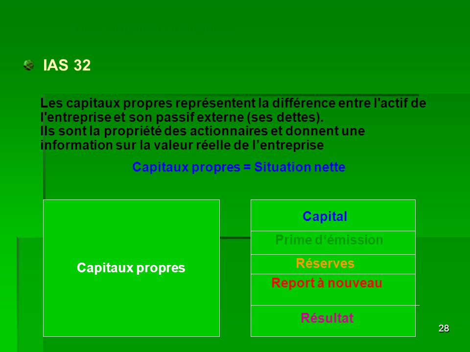 Capitaux propres = Situation nette