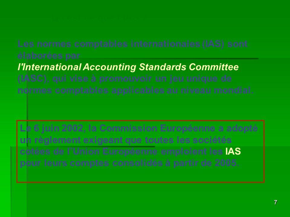 Qu'est ce que l'IAS Les normes comptables internationales (IAS) sont élaborées par.