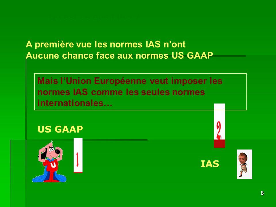 Qu'est ce que l'IAS A première vue les normes IAS n'ont. Aucune chance face aux normes US GAAP.