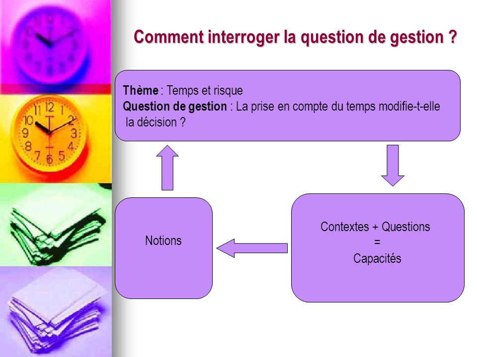 Comment interroger la question de gestion