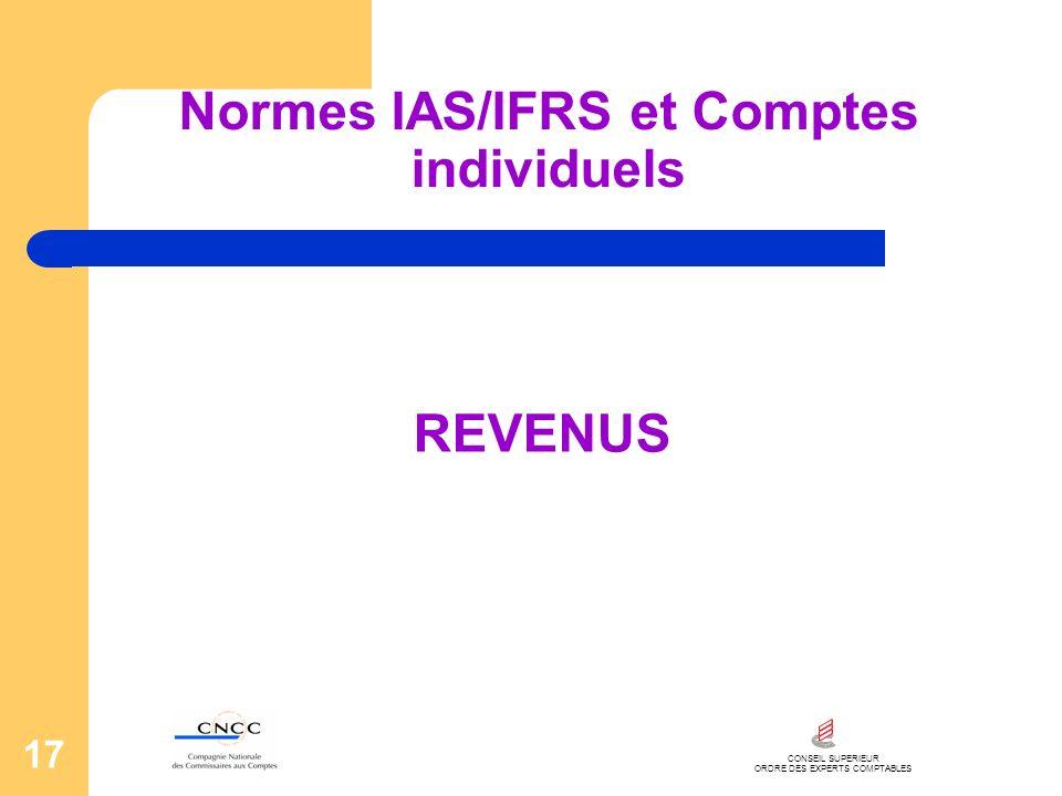 Normes IAS/IFRS et Comptes individuels