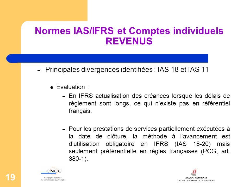 Normes IAS/IFRS et Comptes individuels REVENUS
