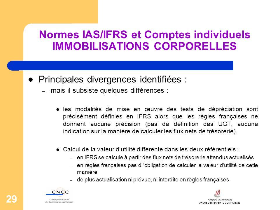 Normes IAS/IFRS et Comptes individuels IMMOBILISATIONS CORPORELLES