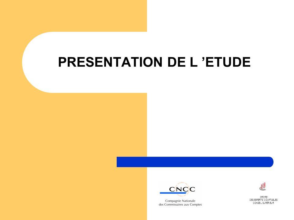 PRESENTATION DE L 'ETUDE