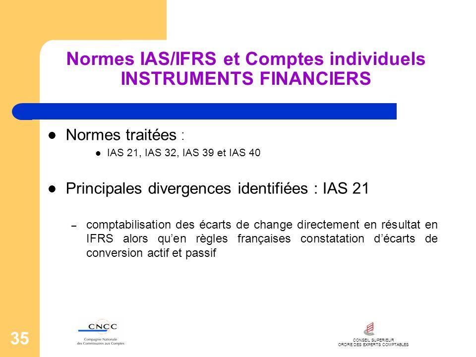 Normes IAS/IFRS et Comptes individuels INSTRUMENTS FINANCIERS