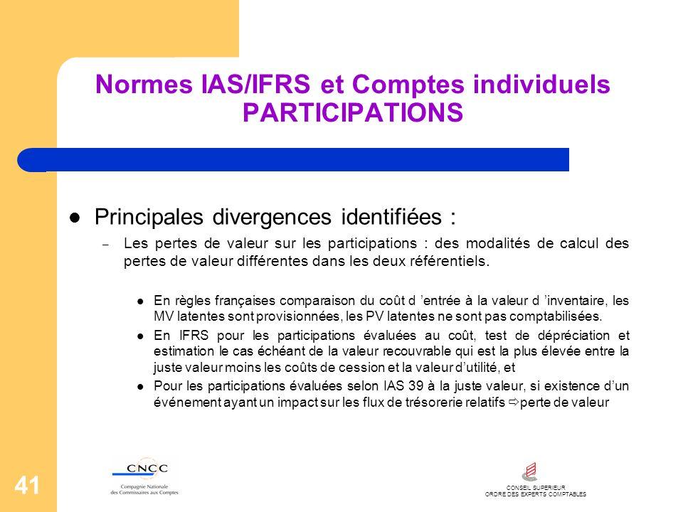 Normes IAS/IFRS et Comptes individuels PARTICIPATIONS