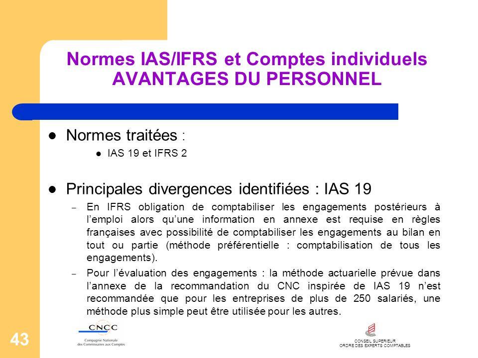 Normes IAS/IFRS et Comptes individuels AVANTAGES DU PERSONNEL