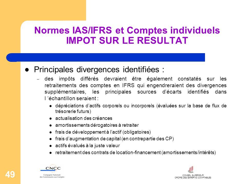 Normes IAS/IFRS et Comptes individuels IMPOT SUR LE RESULTAT