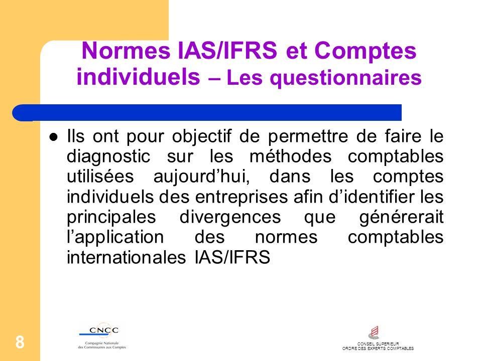 Normes IAS/IFRS et Comptes individuels – Les questionnaires