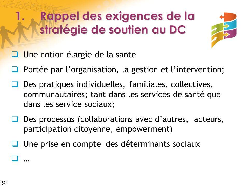 1. Rappel des exigences de la stratégie de soutien au DC