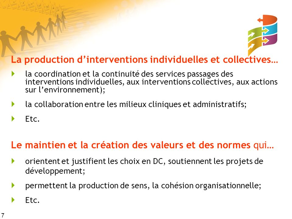 La production d'interventions individuelles et collectives…