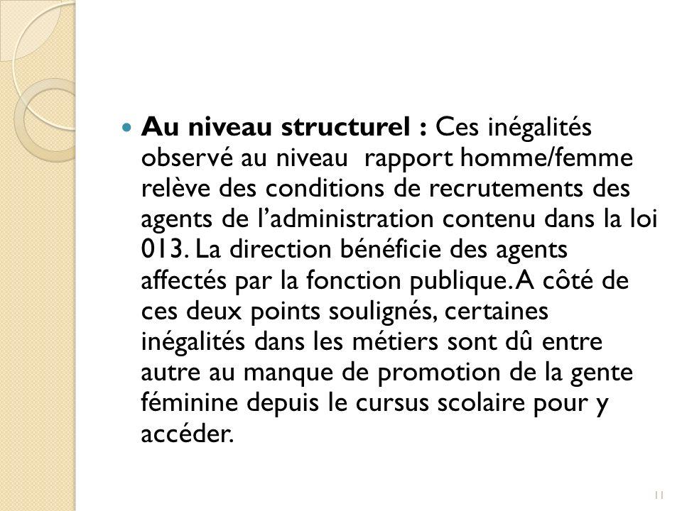 Au niveau structurel : Ces inégalités observé au niveau rapport homme/femme relève des conditions de recrutements des agents de l'administration contenu dans la loi 013.
