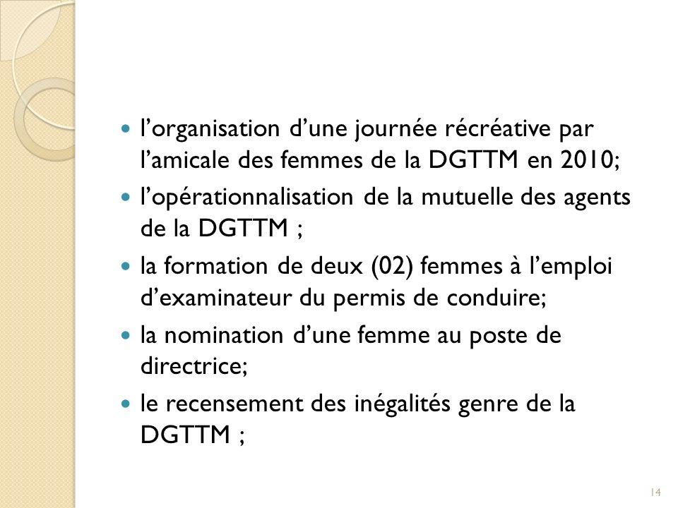 l'organisation d'une journée récréative par l'amicale des femmes de la DGTTM en 2010;