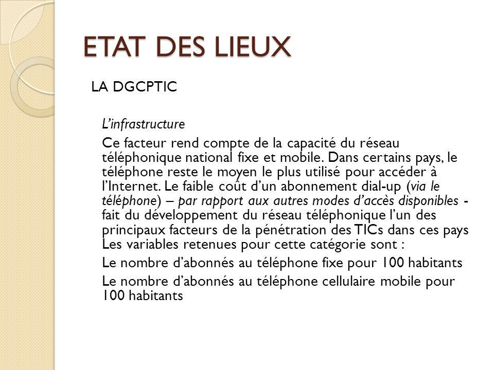ETAT DES LIEUX LA DGCPTIC L'infrastructure