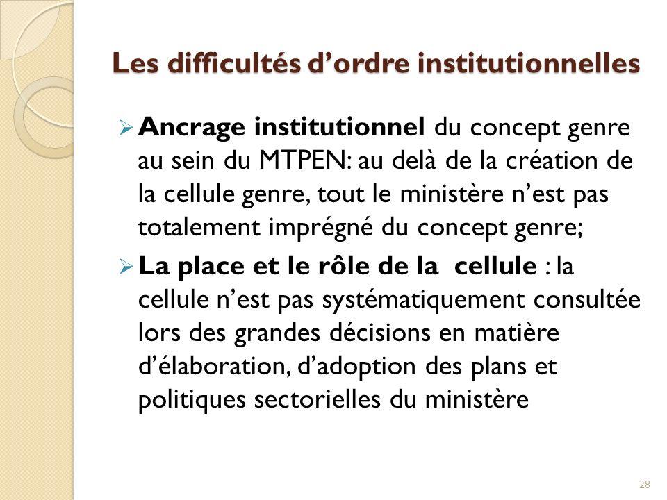 Les difficultés d'ordre institutionnelles