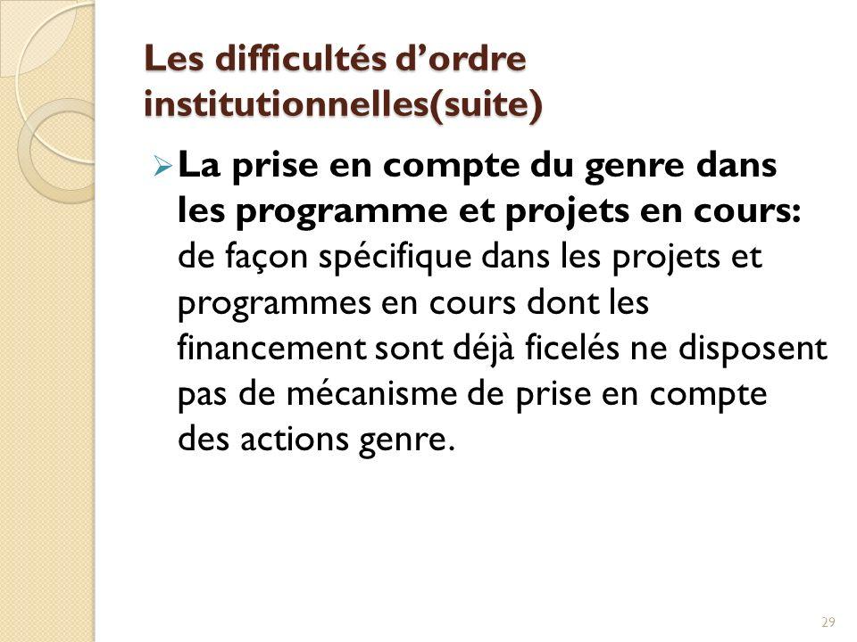 Les difficultés d'ordre institutionnelles(suite)