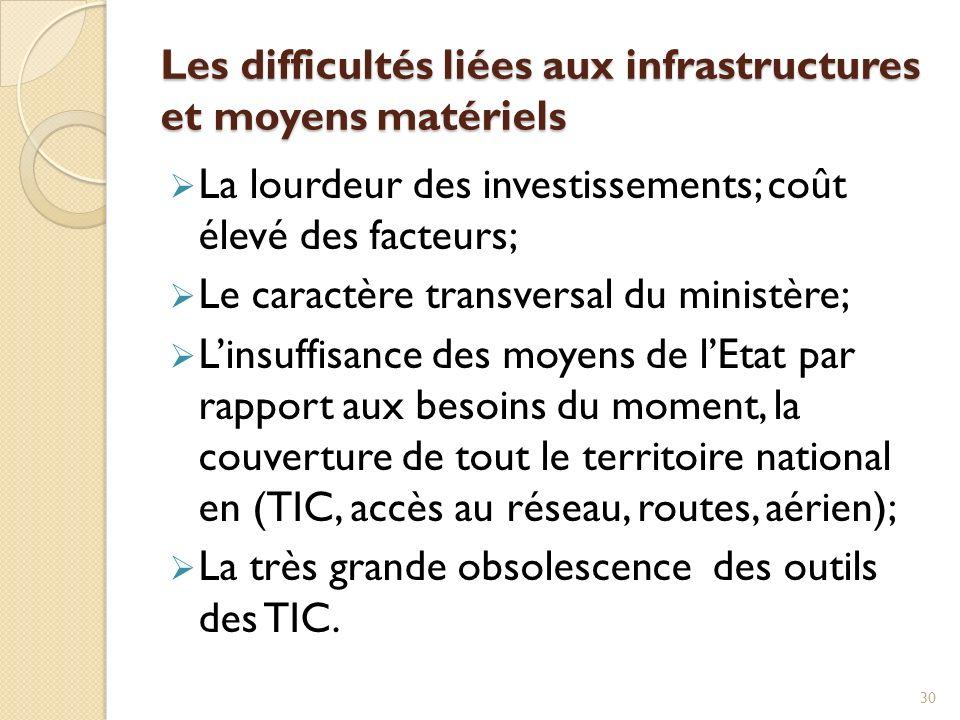 Les difficultés liées aux infrastructures et moyens matériels