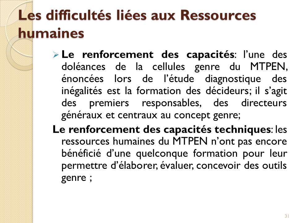 Les difficultés liées aux Ressources humaines
