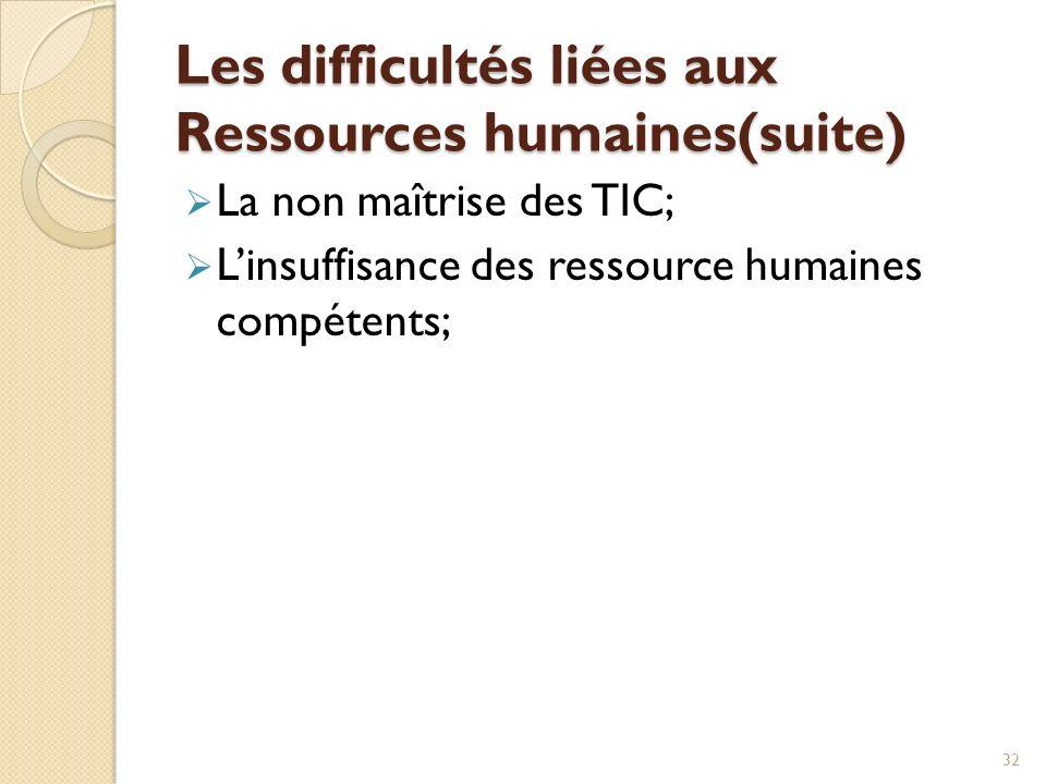 Les difficultés liées aux Ressources humaines(suite)