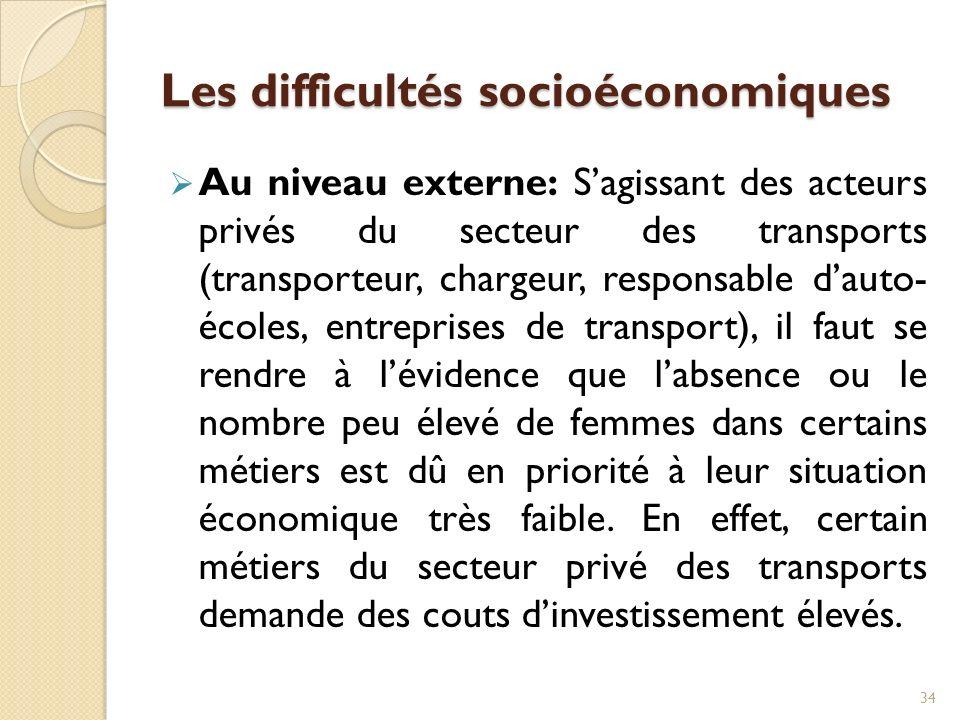 Les difficultés socioéconomiques