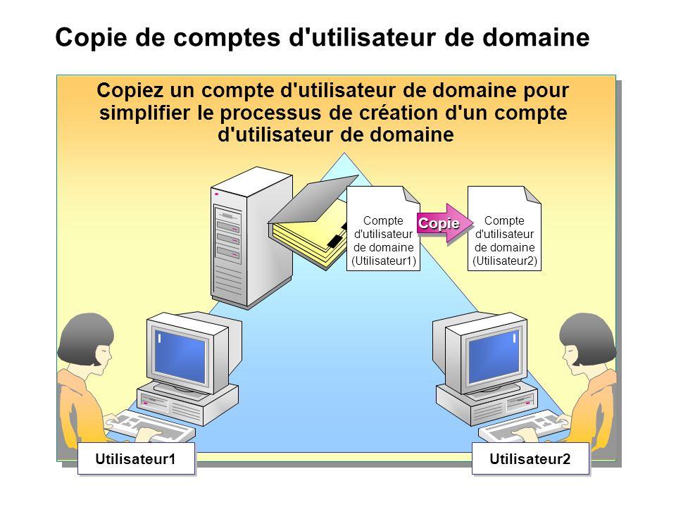 Copie de comptes d utilisateur de domaine