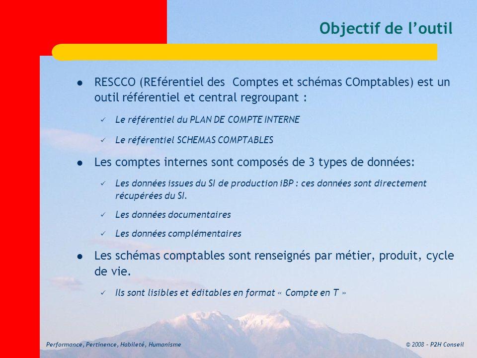Objectif de l'outil RESCCO (REférentiel des Comptes et schémas COmptables) est un outil référentiel et central regroupant :