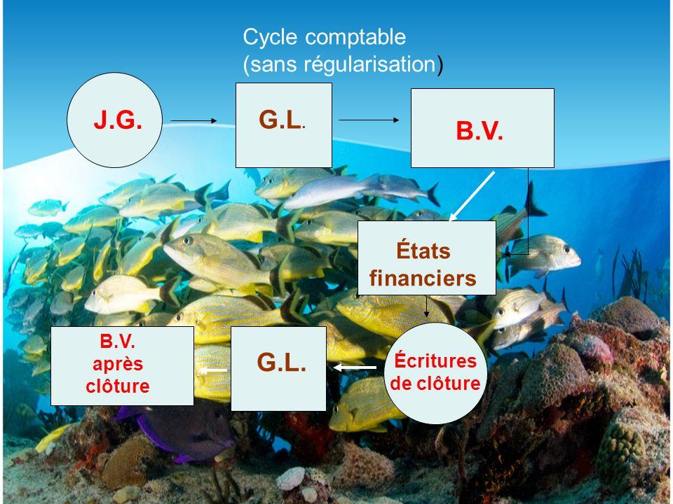 J.G. G.L. B.V. G.L. Cycle comptable (sans régularisation)