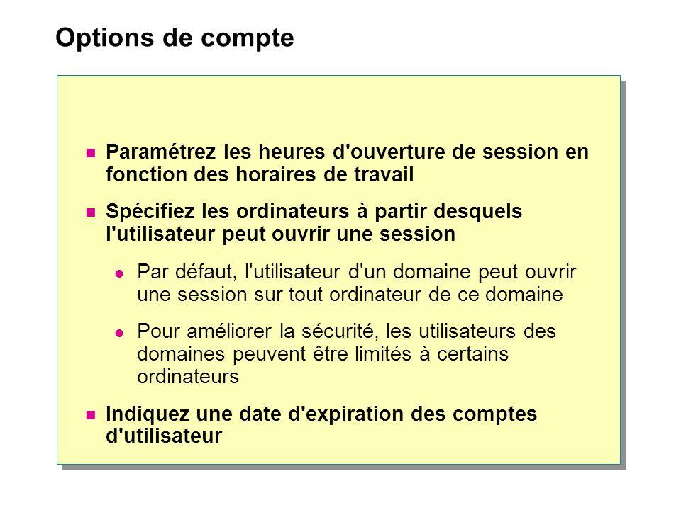 Options de compte Paramétrez les heures d ouverture de session en fonction des horaires de travail.