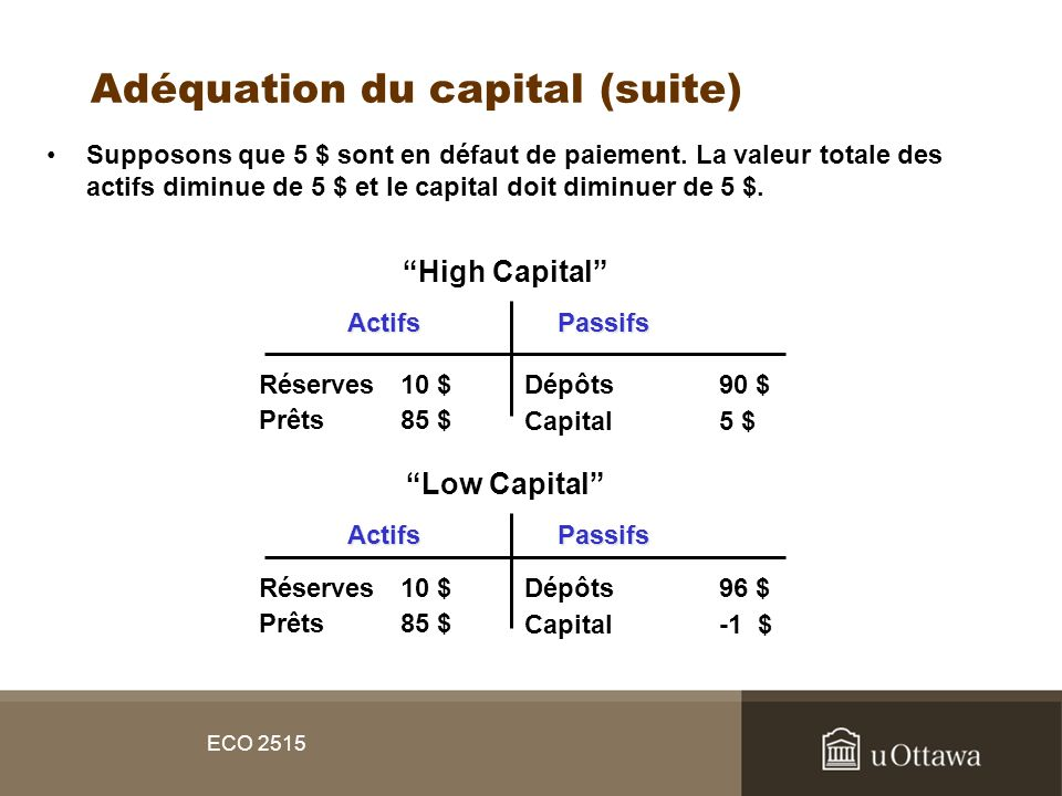 Adéquation du capital (suite)