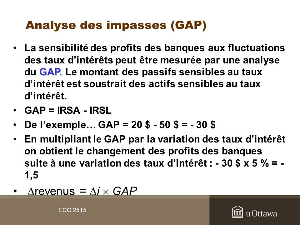 Analyse des impasses (GAP)