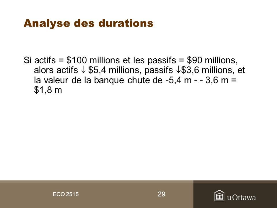 Analyse des durations