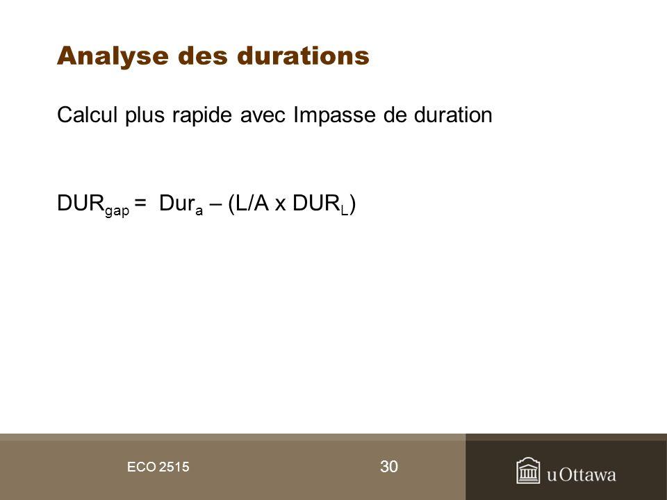 Analyse des durations Calcul plus rapide avec Impasse de duration