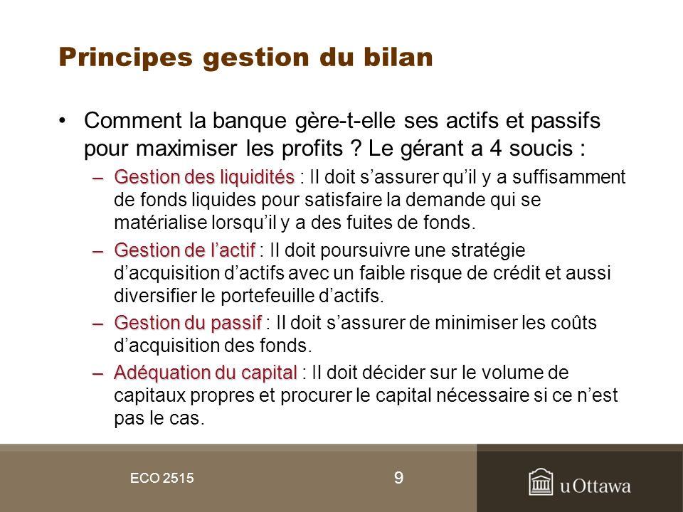 Principes gestion du bilan