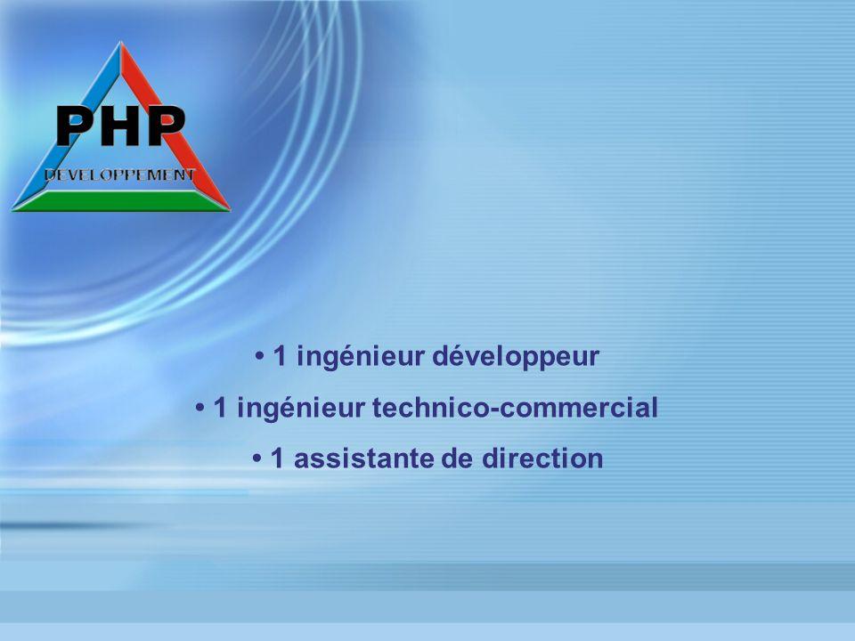 • 1 ingénieur développeur • 1 ingénieur technico-commercial