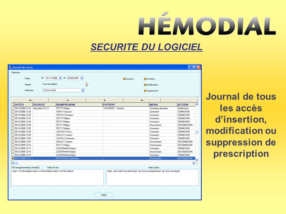 SECURITE DU LOGICIEL Journal de tous les accès d'insertion, modification ou suppression de prescription.