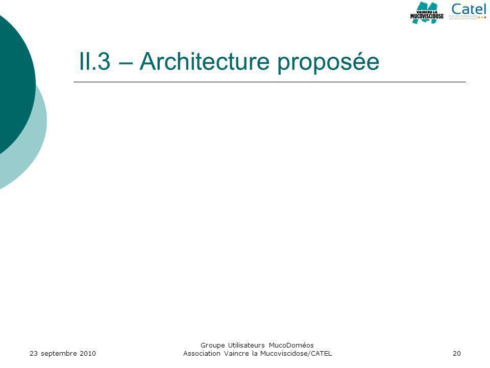 II.3 – Architecture proposée