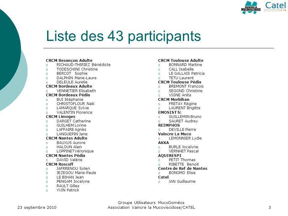 Liste des 43 participants