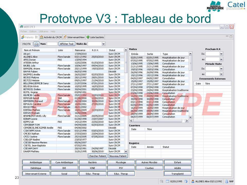 Prototype V3 : Tableau de bord