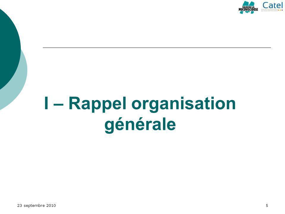 I – Rappel organisation générale