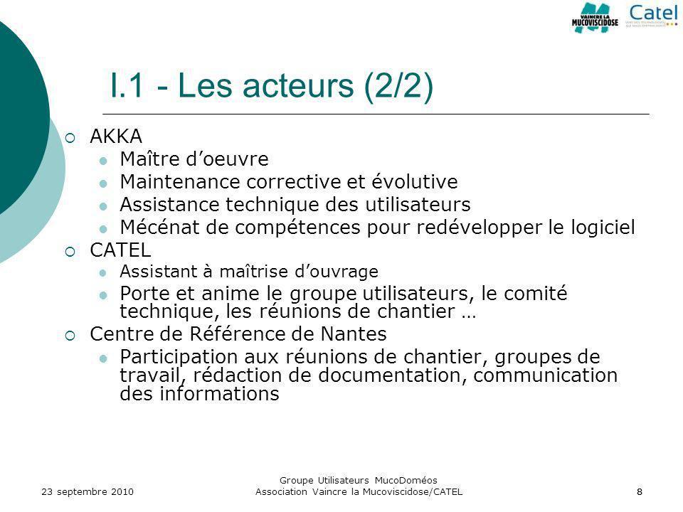 I.1 - Les acteurs (2/2) AKKA Maître d'oeuvre