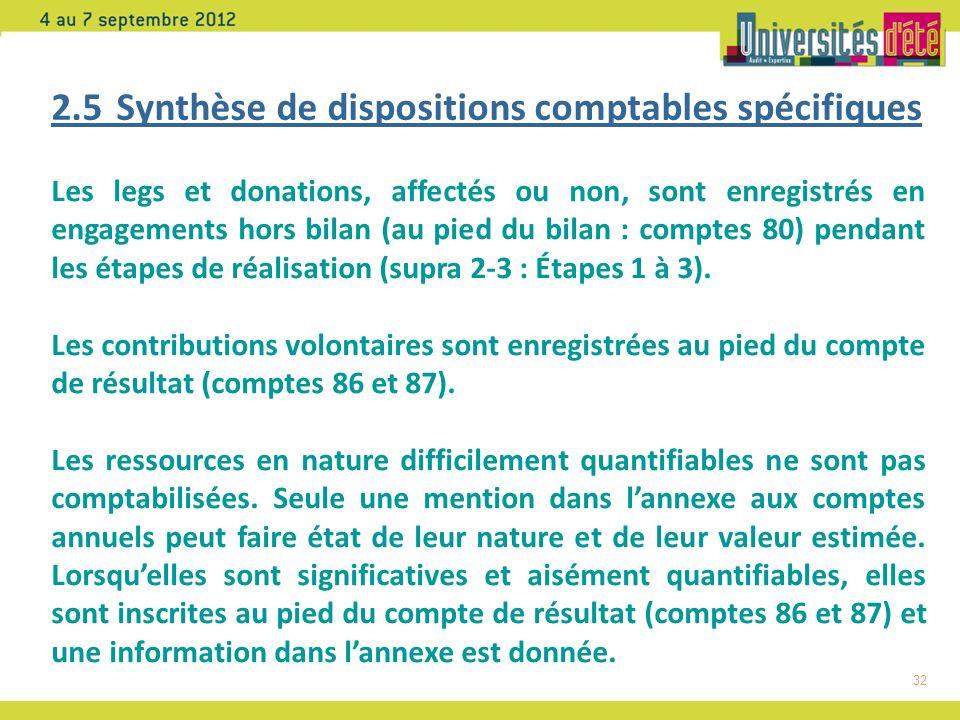 2.5 Synthèse de dispositions comptables spécifiques