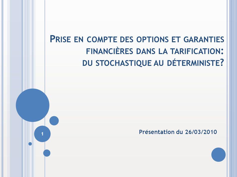 Prise en compte des options et garanties financières dans la tarification: du stochastique au déterministe