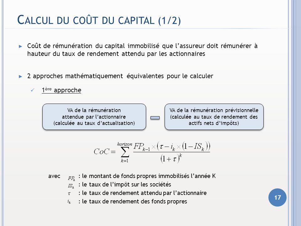 Calcul du coût du capital (1/2)