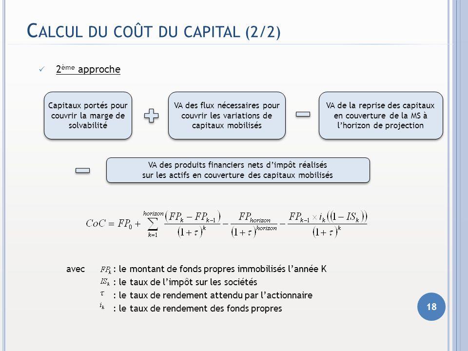 Calcul du coût du capital (2/2)