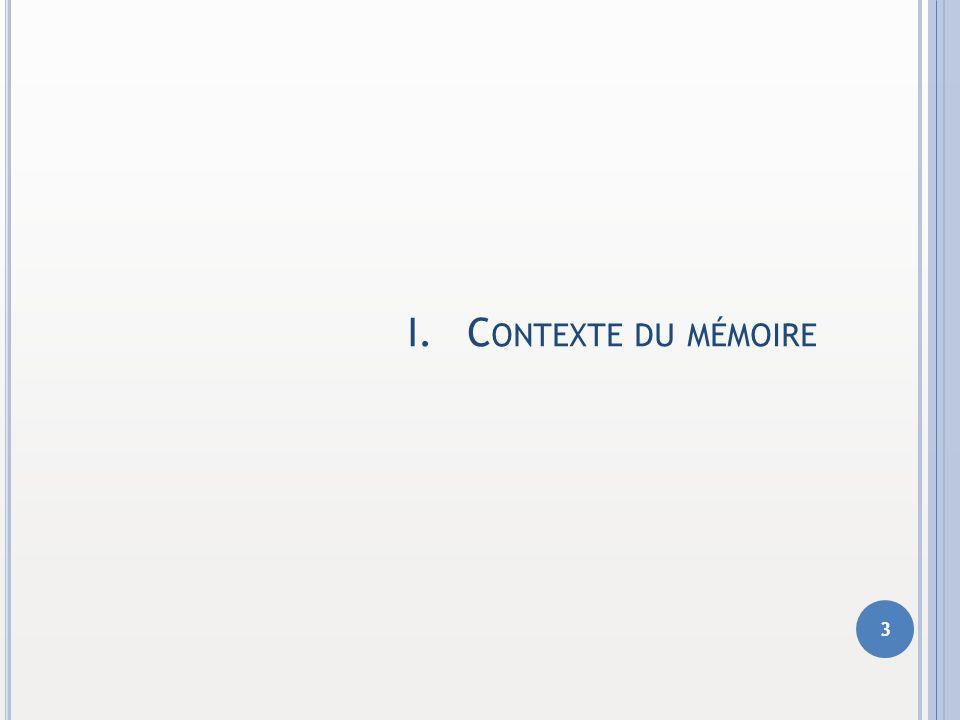 Contexte du mémoire 1 2 3 4 5 6 CONTEXTE DU MÉMOIRE DÉMARCHE RETENUE