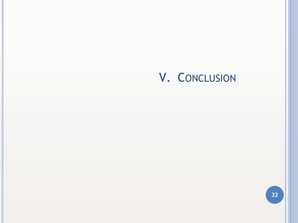 Conclusion 1 2 3 4 5 6 CONTEXTE DU MÉMOIRE DÉMARCHE RETENUE