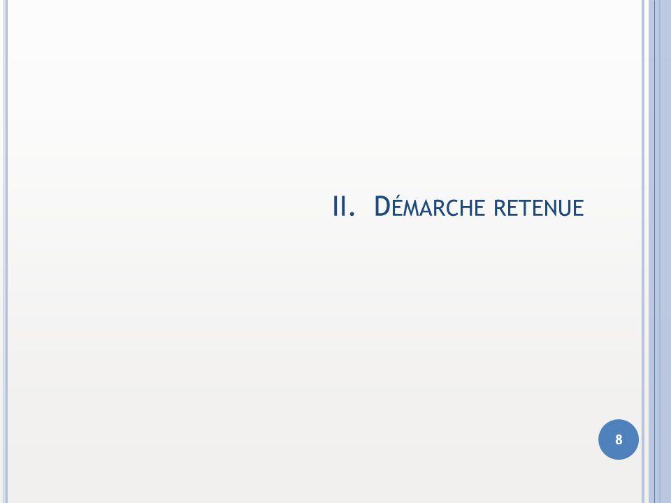 Démarche retenue 1 2 3 4 5 6 CONTEXTE DU MÉMOIRE DÉMARCHE RETENUE