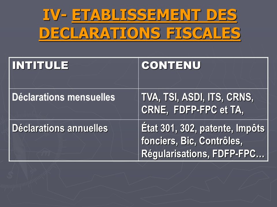 IV- ETABLISSEMENT DES DECLARATIONS FISCALES