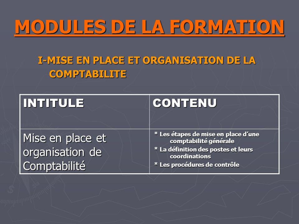 MODULES DE LA FORMATION