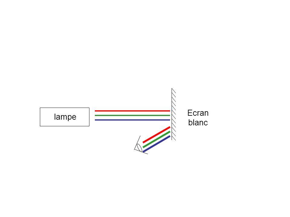 lampe Ecran blanc